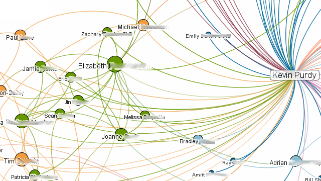 InMaps Visualizes Your LinkedIn Contacts with Inter-Connected Webs