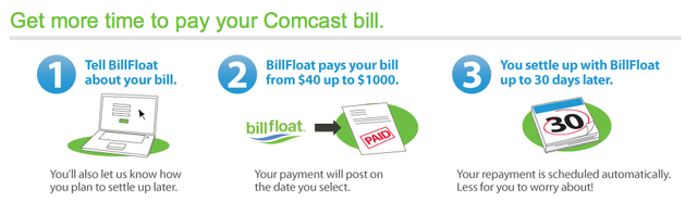 BillFloat Pays Your Bills When You Can't