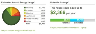 Hohm Computes Energy Costs and Savings for Your Specific Home