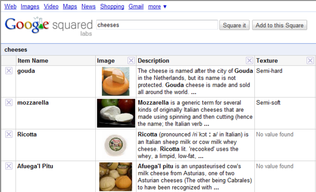 Google Squared Goes Live, Formats Your Searches Into a Spreadsheet