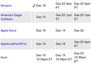 Master List of Holiday Shipping Deadlines