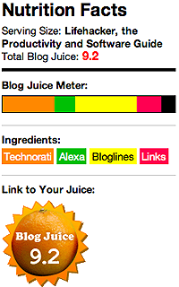 Blog Juice site popularity calculator