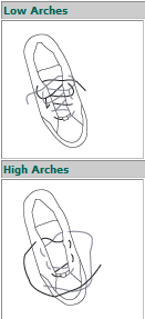 How to lace shoes for your foot type