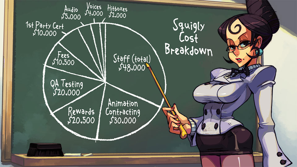 Keep Skullgirls Growing - Lab Zero Games needs funds to finish its first DLC character, Squigly!