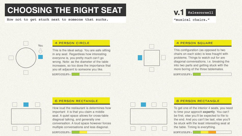 Top 10 Infographics and Cheat Sheets That Make Life Easier