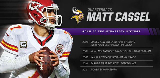 Look at that resumé! Get excited, Vikings fans.