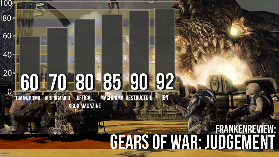 Six Critics Consider <em>Gears of War: Judgment</em> Fresh, Frantic and Fun