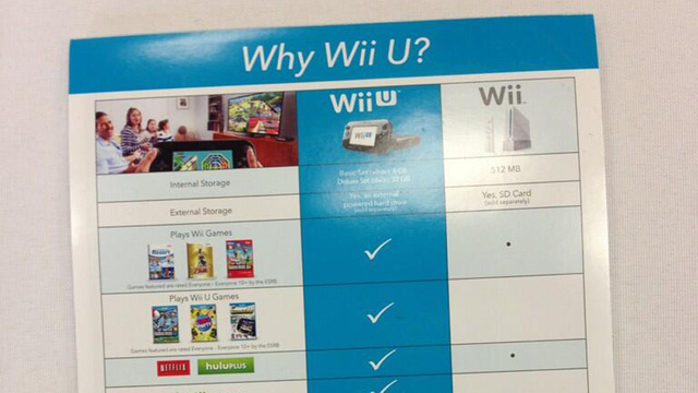 Nintendo's Efforts To Explain The Wii U Just Took A Turn For The Absurd