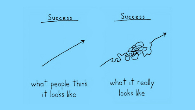 Success Is a Squiggly Line