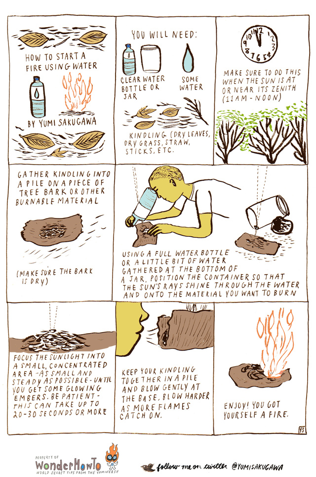 Use Water and a Jar to Start a Fire
