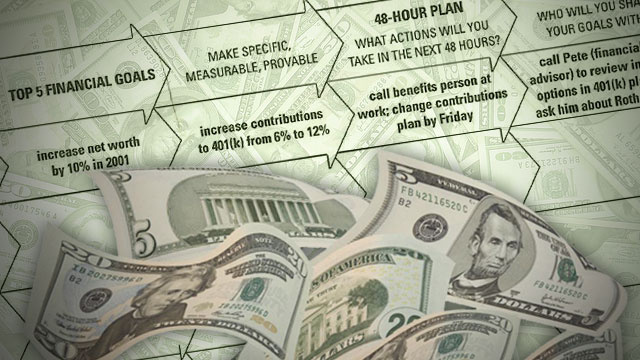 Create a 5-Year Financial Plan That Might Actually Work