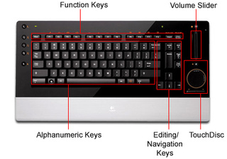 How to Choose the Perfect Mouse and Keyboard