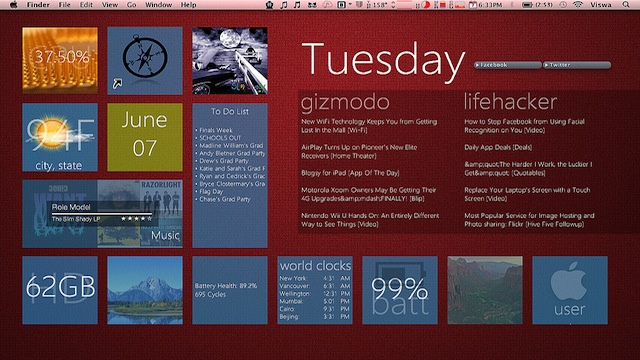 The Metro Mac Desktop