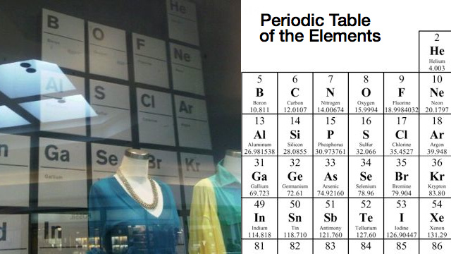 J. Crew Gets The Periodic Table Wrong