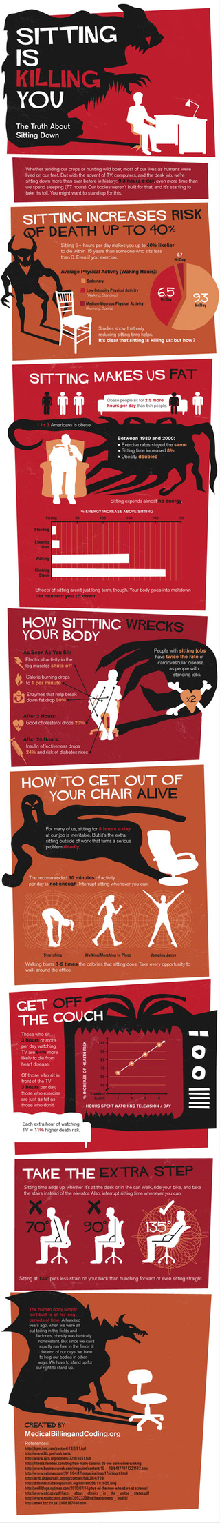 "The ""Sitting Is Killing You"" Infographic Shows Just How Bad Prolonged Sitting Is"