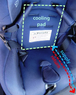 diy liquid cooled car seats keep kids cool in the summer. Black Bedroom Furniture Sets. Home Design Ideas