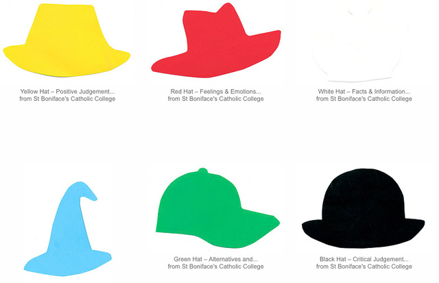 Boost Your Brainstorming with the Six Thinking Hats Method