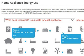 Visualize Energy Use in Terms of What a Kilowatt Accomplishes