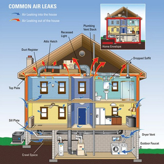 Air Seal Your Home for Inexpensive Long-Term Savings