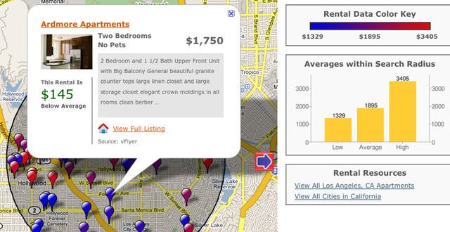 MyApartmentMap Finds Affordable Places in Your Desired Neighborhood