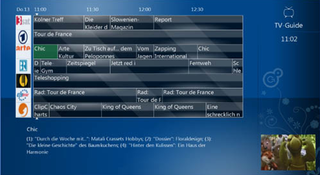 Six Best DVR Applications