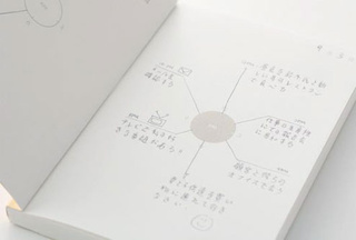 Muji Chronotebook Non-linear Day Planner