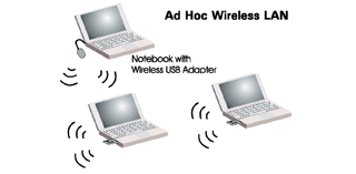 Turn your laptop into a wireless hot spot