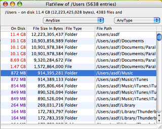 WhatSize displays folder and file sizes