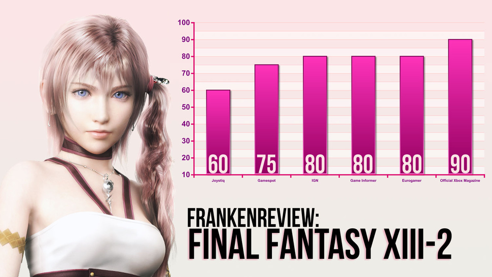Game Critics Turn Back the Score Clock on <em>Final Fantasy XIII-2</em>