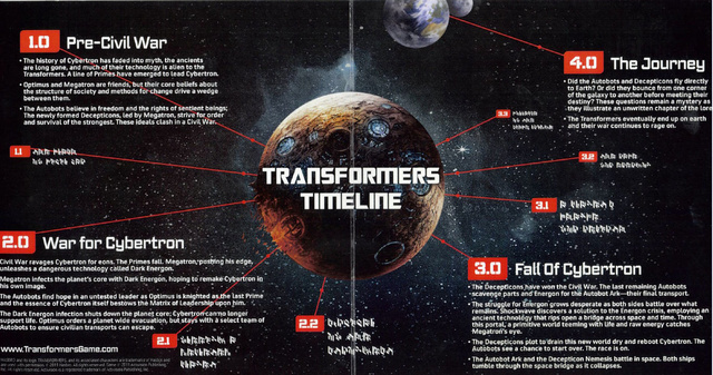 Transformers Timeline Just Might Reveal the Next Two Transformers Games