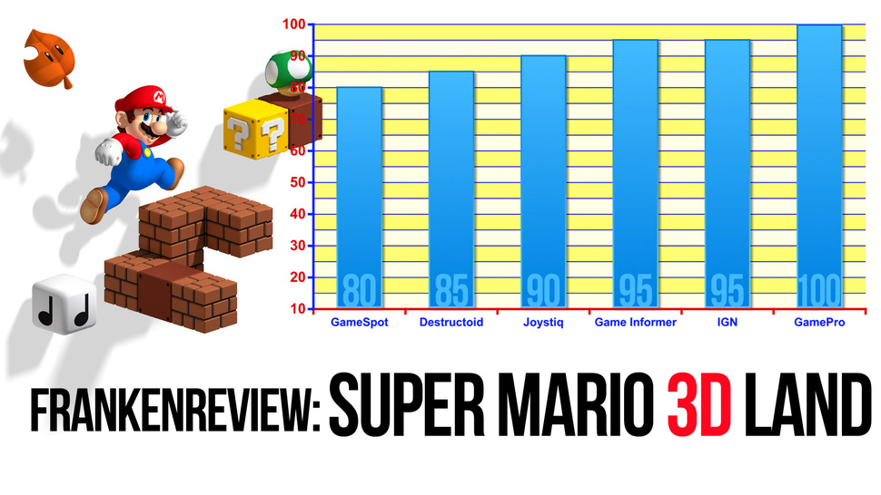 <em>Super Mario 3D Land</em> Has Game Reviewers Loving the Extra Dimension