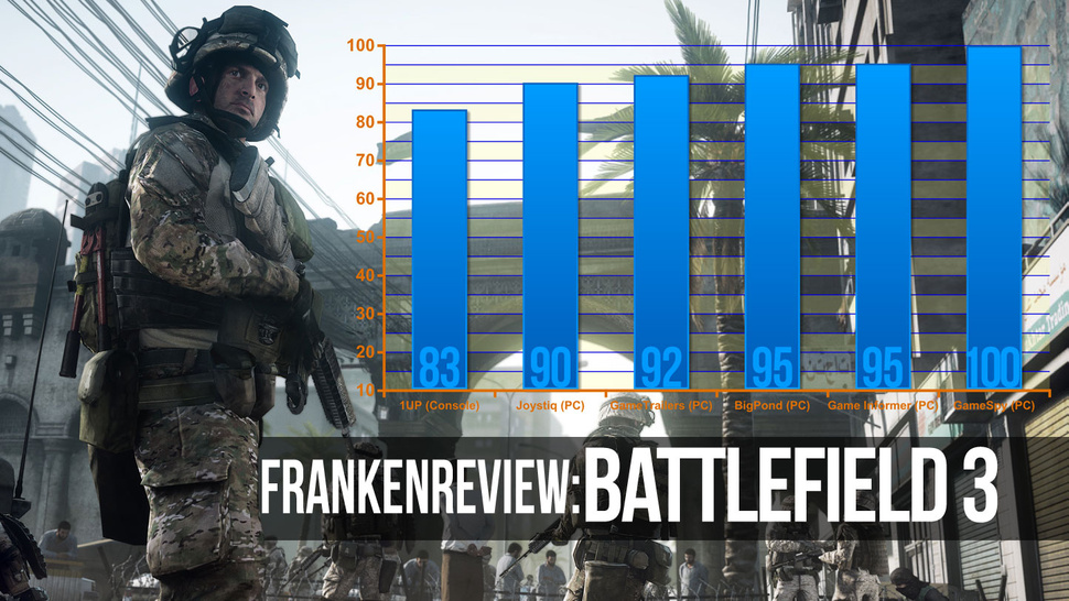 The <em>Battlefield 3</em> Reviews We Can Find Are Pretty Positive
