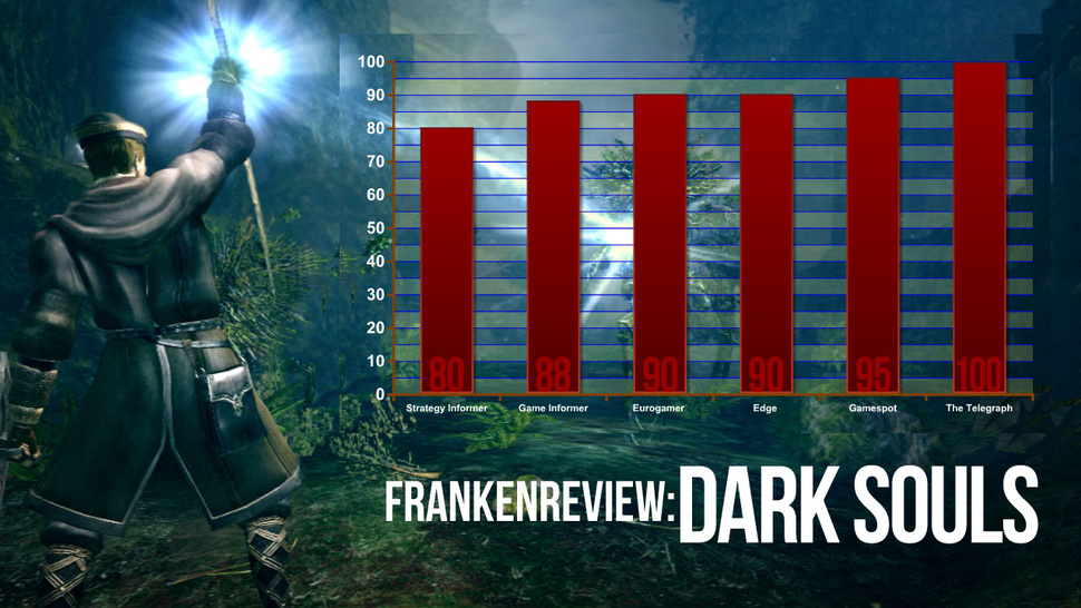 <em>Dark Souls</em> Reviewers Like It Long and Hard