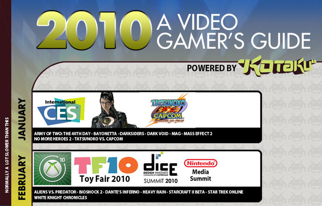 2010: A Video Gamer's Guide