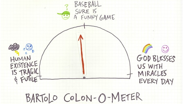 Bartolo Colon-O-Meter: Conquered By Optimism