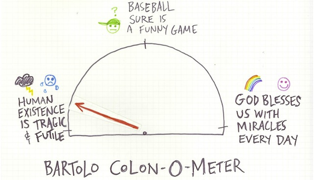 Bartolo Colon-O-Meter: Judgment Without Pity