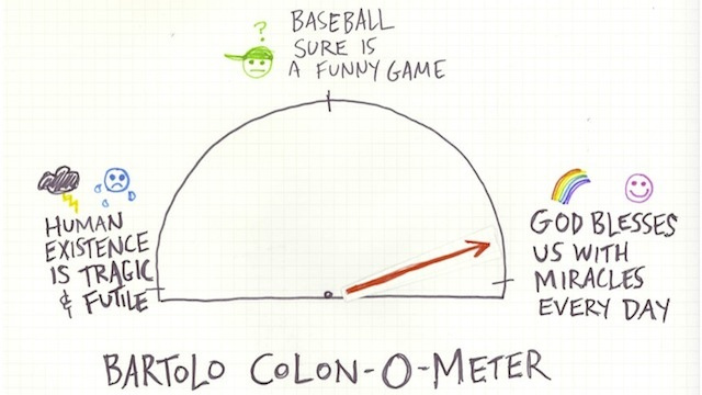 Bartolo Colon-O-Meter: Wonders Are Still Unceasing