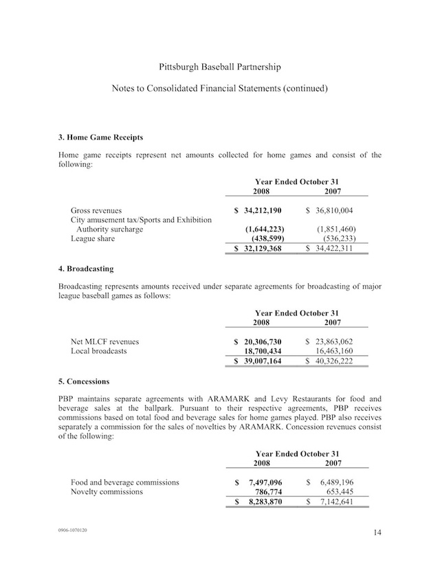 Pittsburgh Pirates Financial Documents
