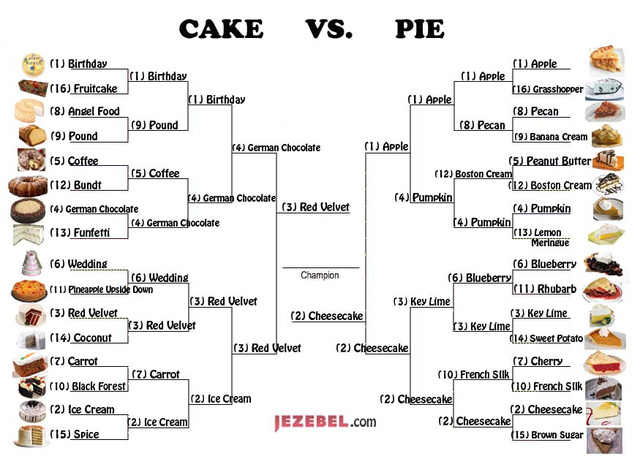 The Pie Vs. Cake Championship Match: One Dessert To Rule Them All