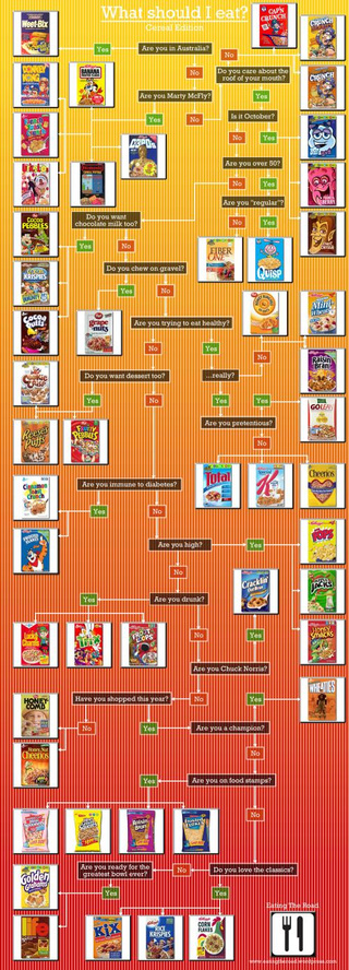 Cereal Choices For The High, Drunk, And Old