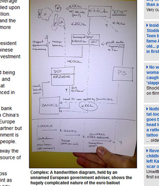 Here's the Deal That Saved the Global Economy, Handwritten on One Sheet of Paper