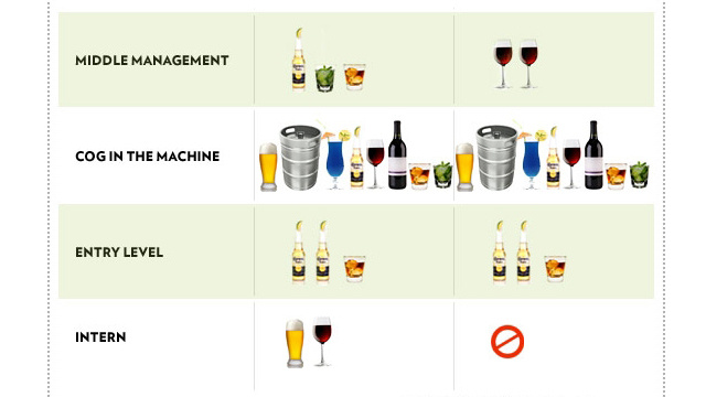 How Much Should You Drink At Your Office 39 S Holiday Party