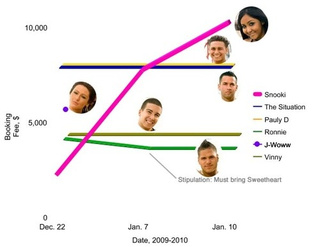 jersey shore analysis The latest news, analysis & opinion about jersey shore family vacation from tv tattle.