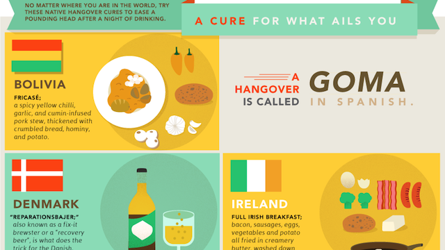 Click here to read What Different Countries Eat to Cure Hangovers