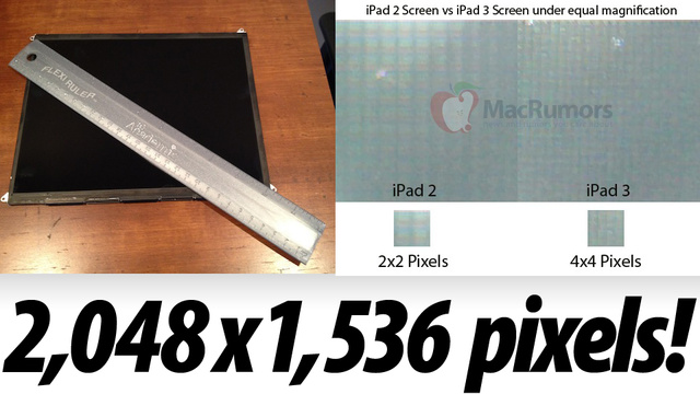 Leaked Display May Be Definitive Proof of iPad 3 Double Resolution