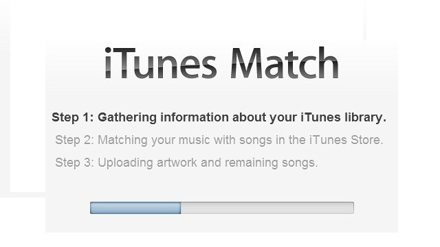 iTunes Match: The Past Disguised as the Future