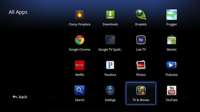 Google TV Gal