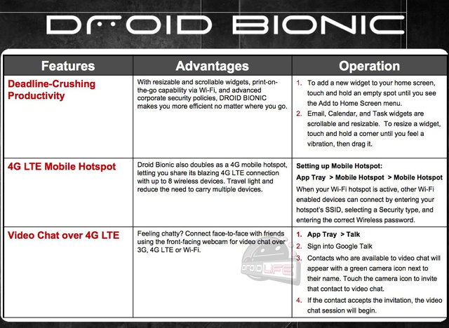 droid bionic leak gally