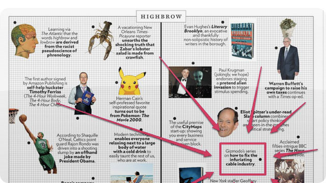 Yeah, We're in NY Mag's Approval Matrix