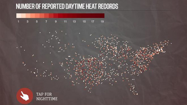 July Broke Almost 9,000 Heat Records